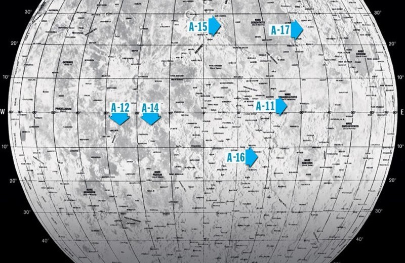 Наука «Аполлонов»