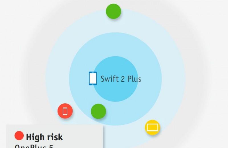 Уязвимости в Bluetooth: как защититься