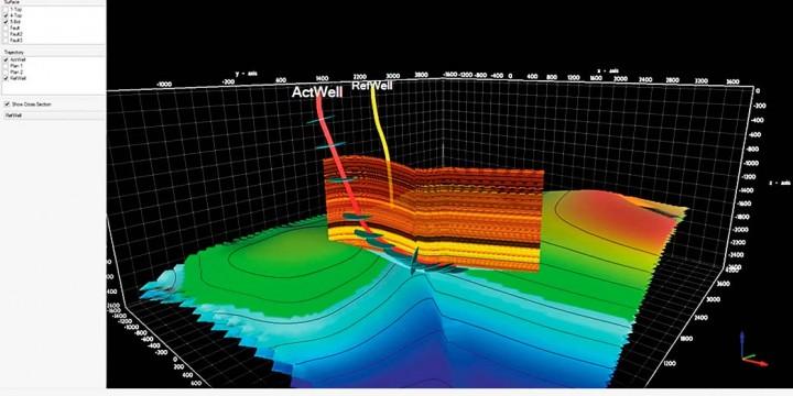 Подземные навигаторы. Санкции и падение цен на нефть помогли производителям софта длянефтяников