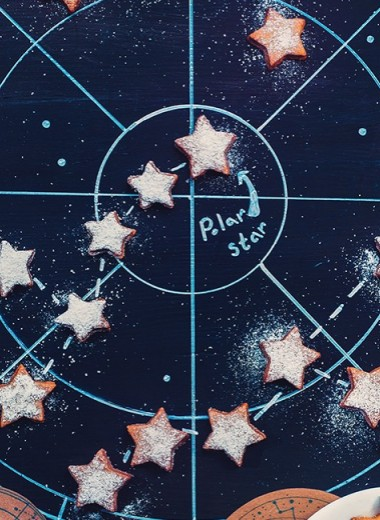Восточный гороскоп на 2020 год